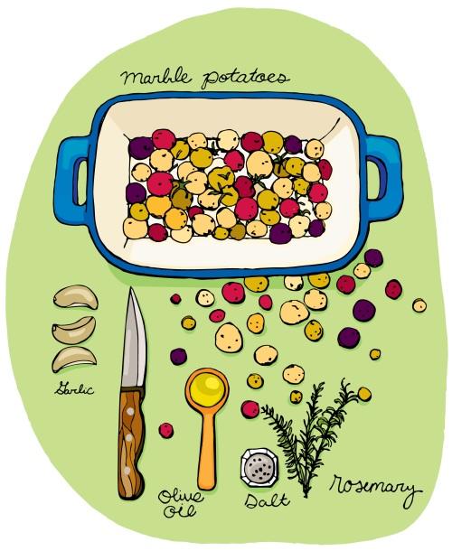 Roast Potatoes Illustrated